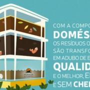 composteira-sao-paulo-site